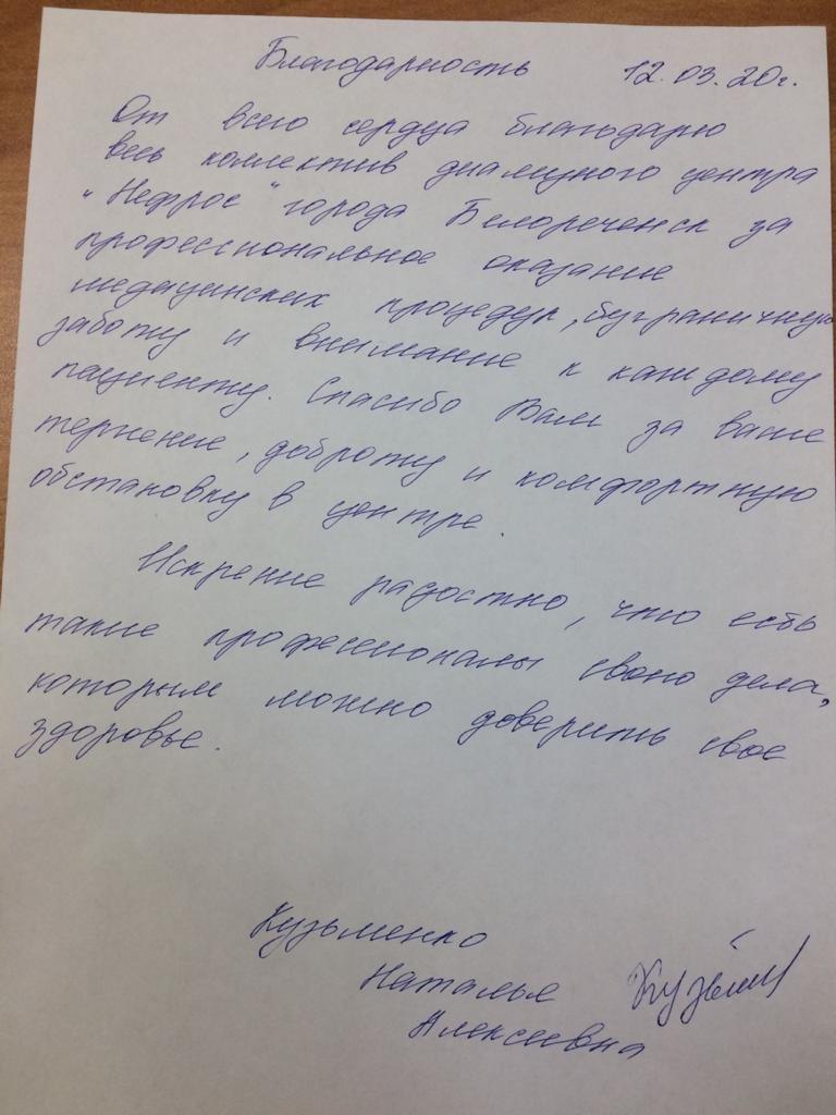 Кузьменко Н.А